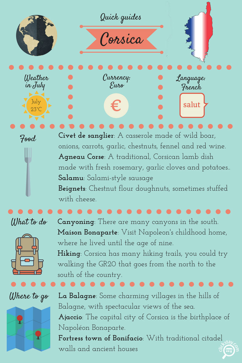 Infographic all about Corsica