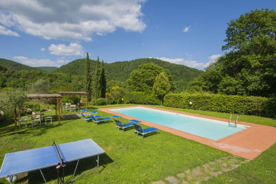 House To Rent In Greve In Chianti Italy With Swimming Pool 247572